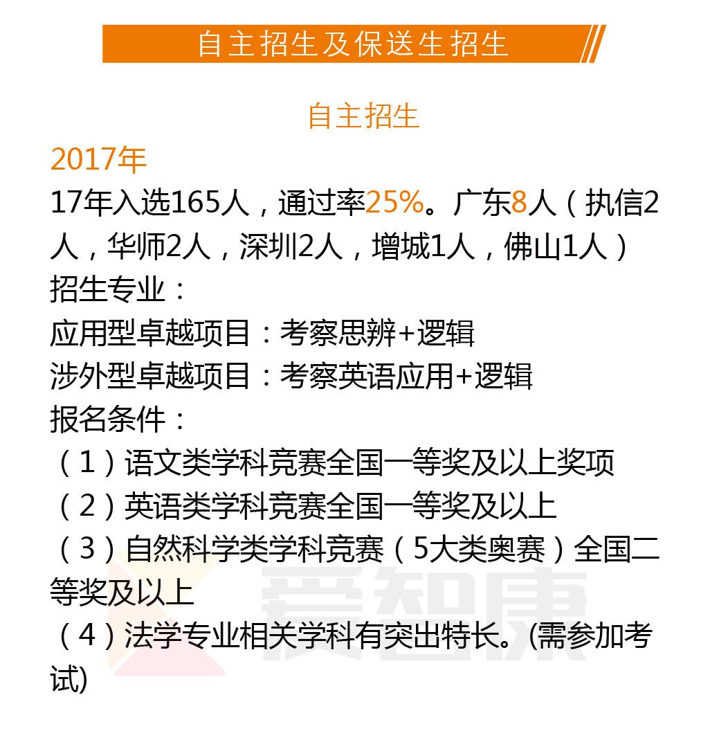 中国政法大学自主招生
