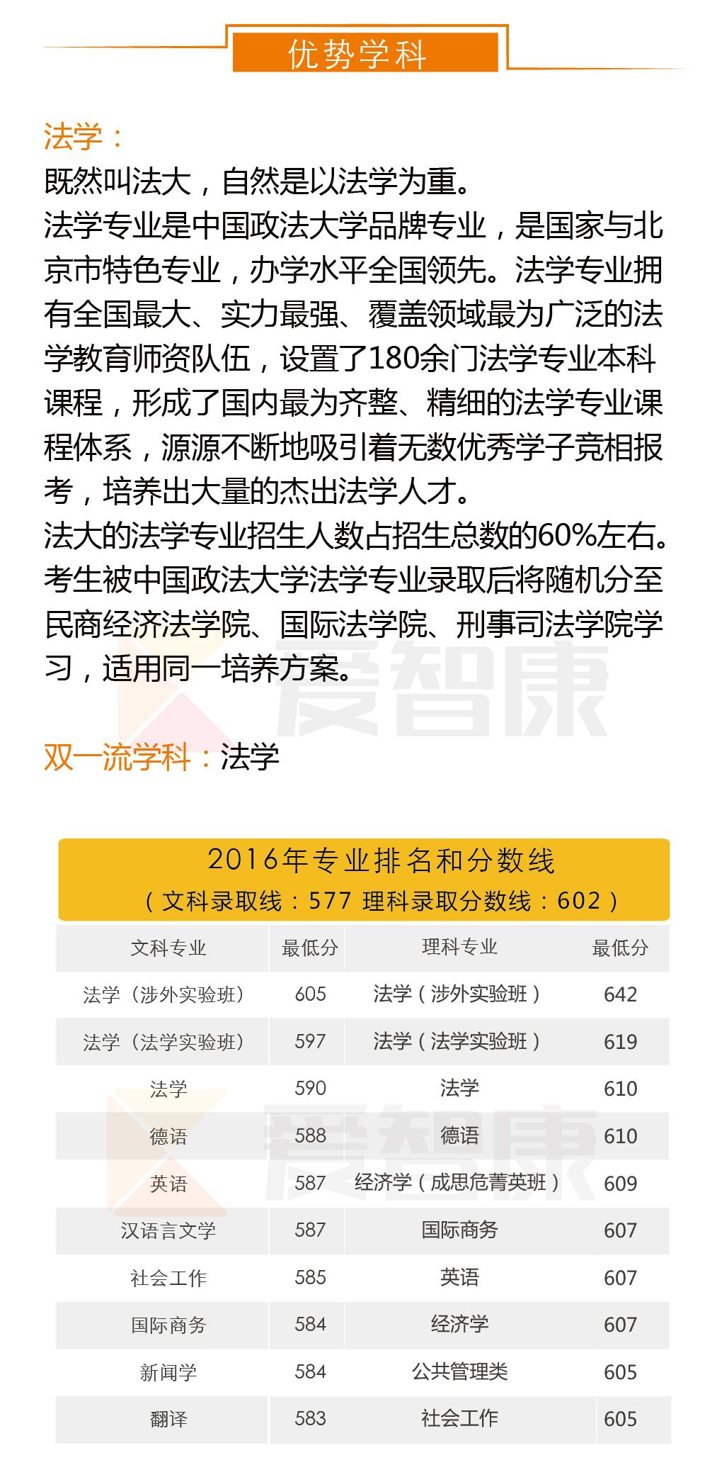 中国政法大学优势学科