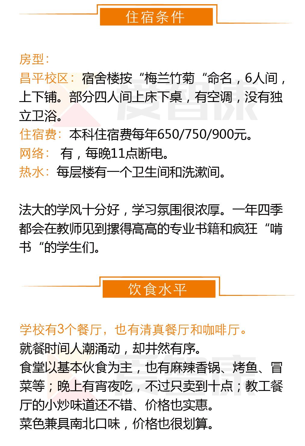 中国政法大学住宿条件