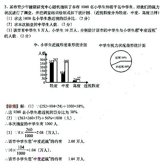 2018北京中考数学知识点:统计图