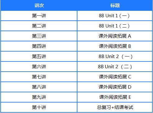 2018南京爱智康寒假8人班,初二年级英语课程,初二英语寒假课程