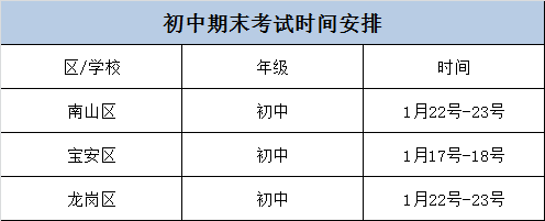 2018深圳初中期末考试时间
