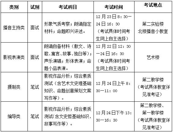 12月23日起,这四类艺术专业省统考陆续开考,考前提醒看起来