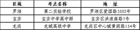 2018年1月深圳普通高中学业水平考试本周末开考
