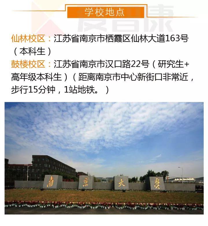 南京大学学校地点