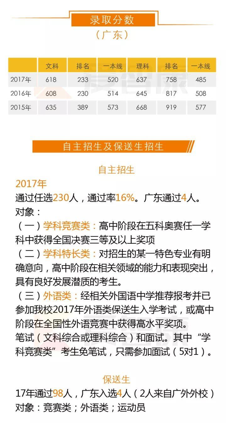 南京大学录取分数线,自主招生及保送生