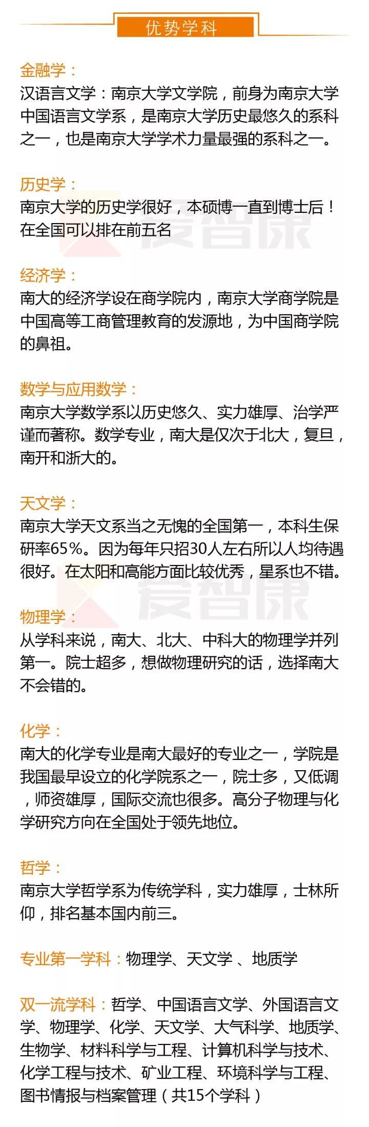 南京大学优势学科