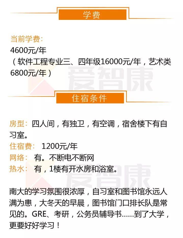 南京大学学费及住宿条件