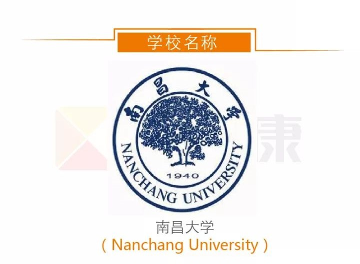 南昌大学校徽