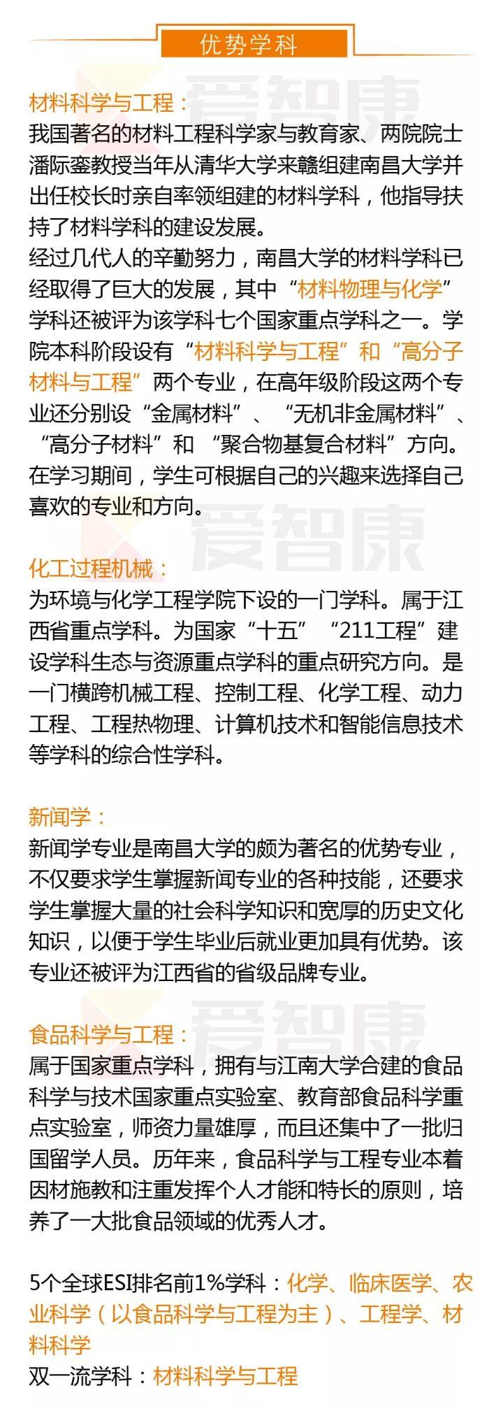 南昌大学优势学科