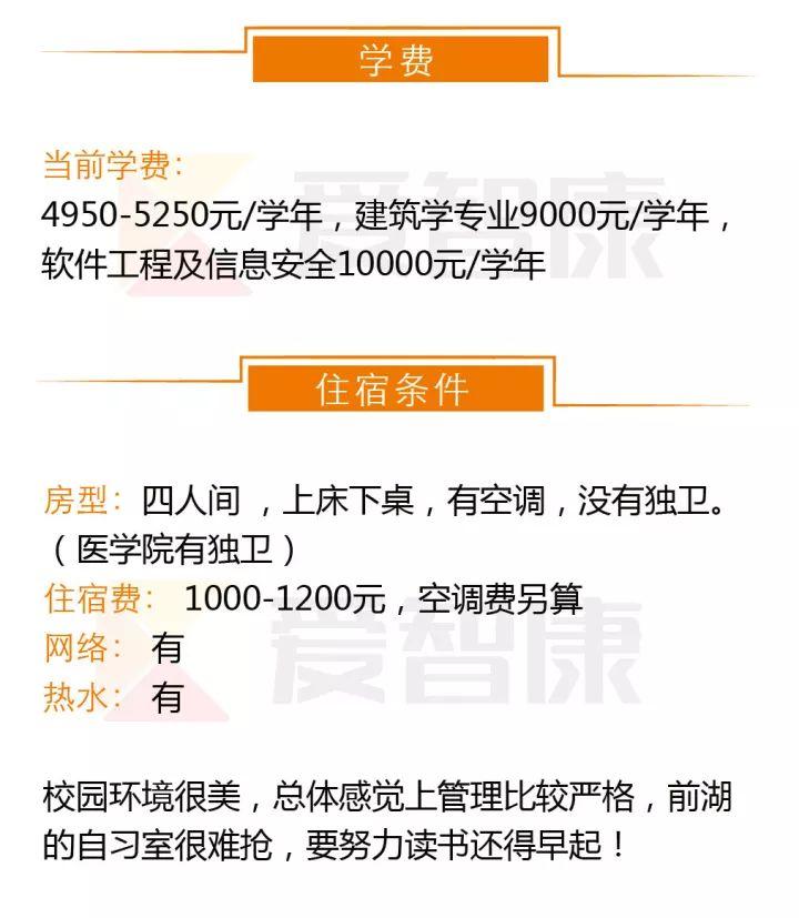 南昌大学学费及住宿条件