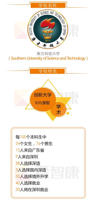 南方科技大学校徽及学校特色