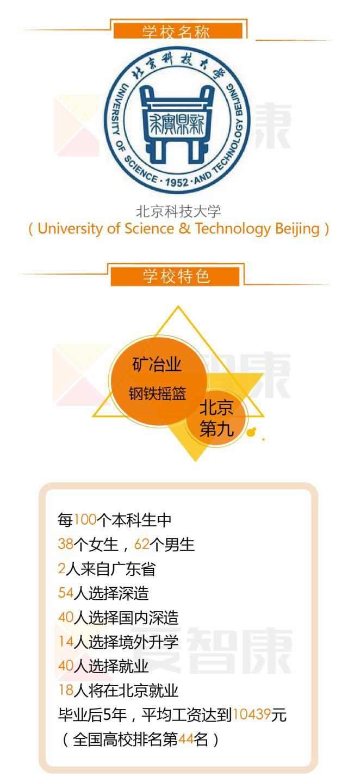 北京科技大学学校名称学校特色