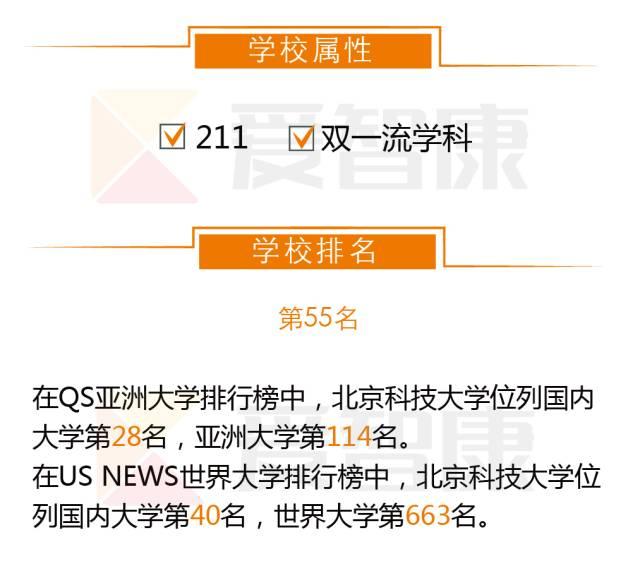 北京科技大学学校属性学校排名