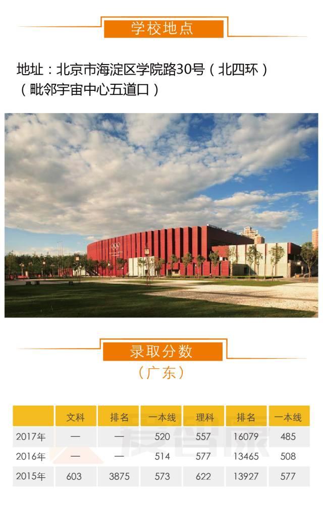 北京科技大学学校位置录取分数