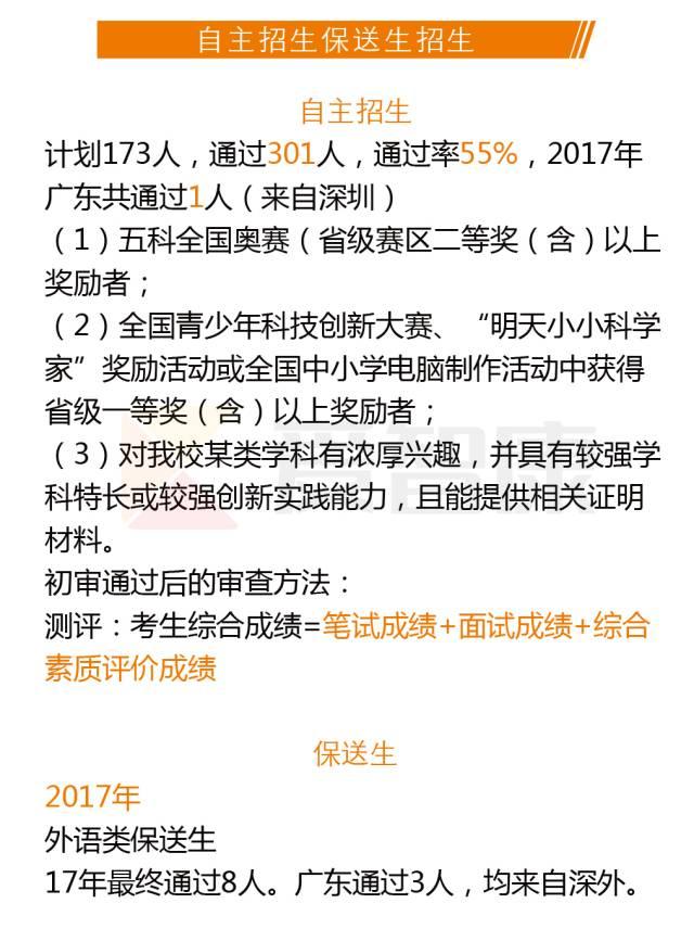 北京科技大学自主招生及保送生