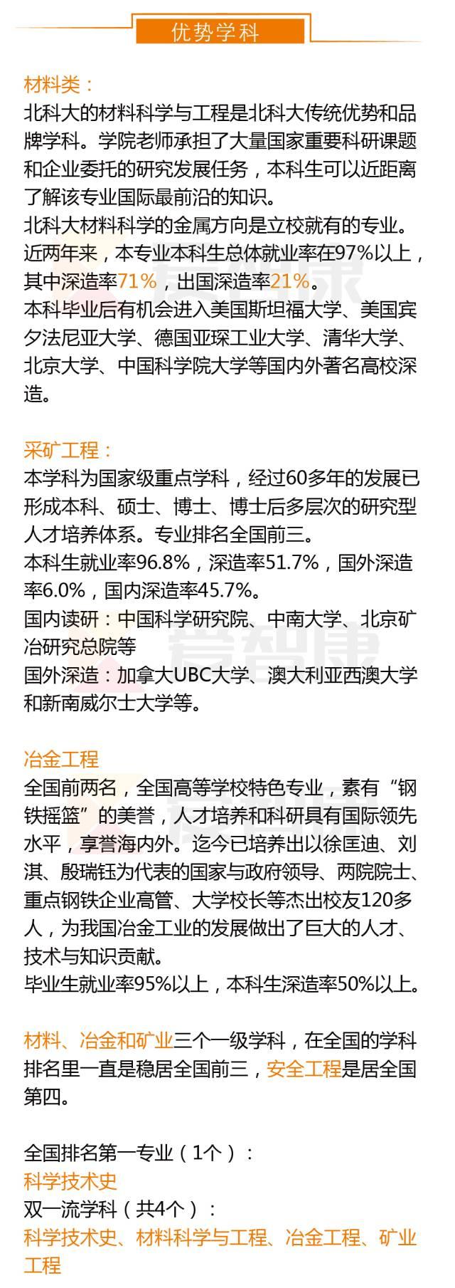 北京科技大学优势学科