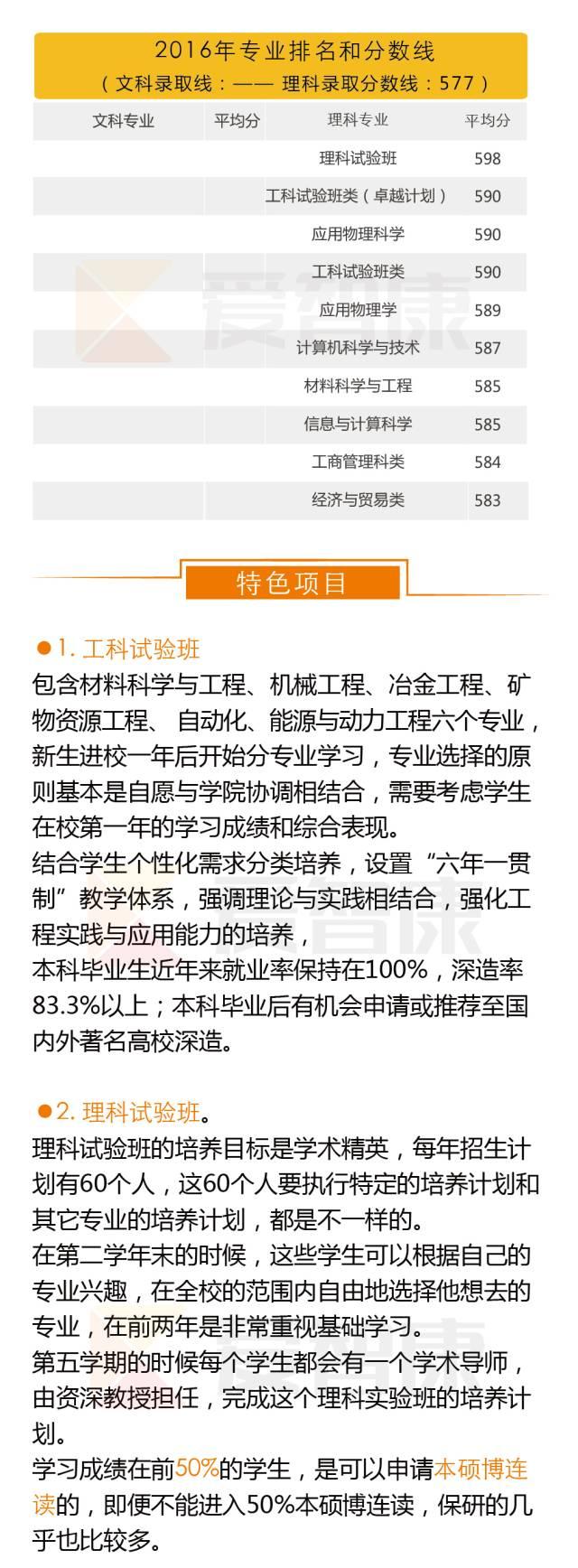 北京科技大学2016专业排名分数线及特色项目