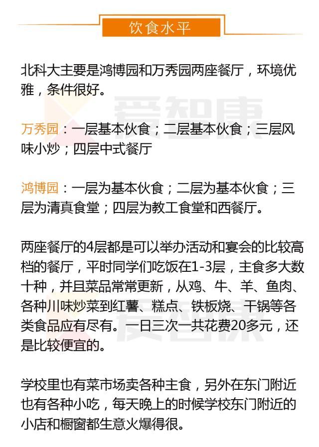 北京科技大学饮食水平