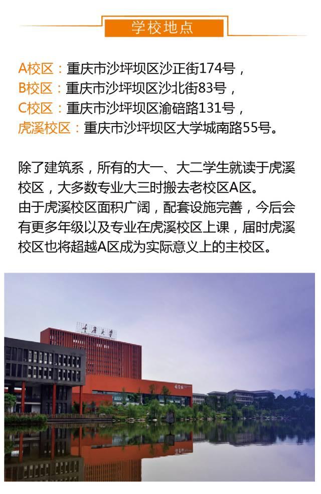 重庆大学学校位置