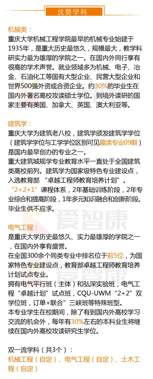 重庆大学优势学科