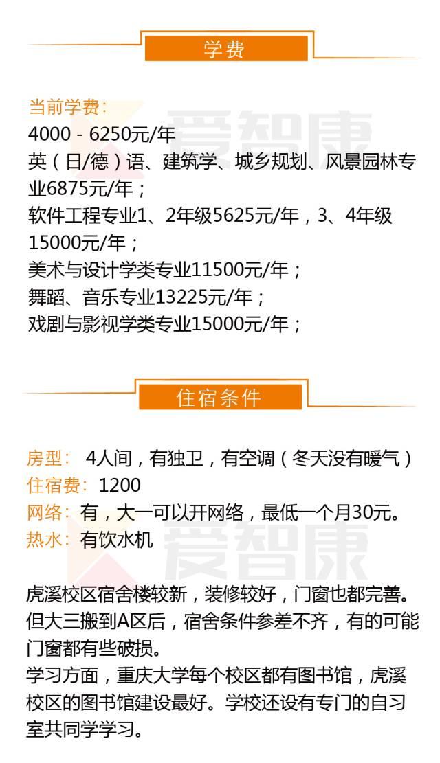重庆大学学费及住宿条件