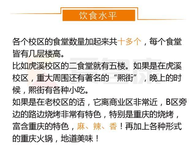 重庆大学饮食水平