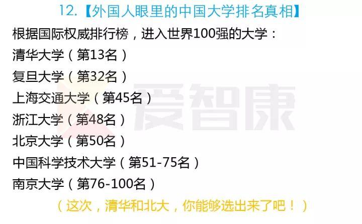 外国人眼里的中国大学排名