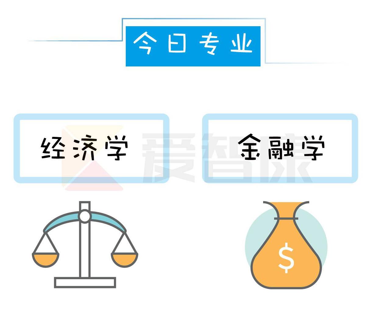 金融学与经济学专业