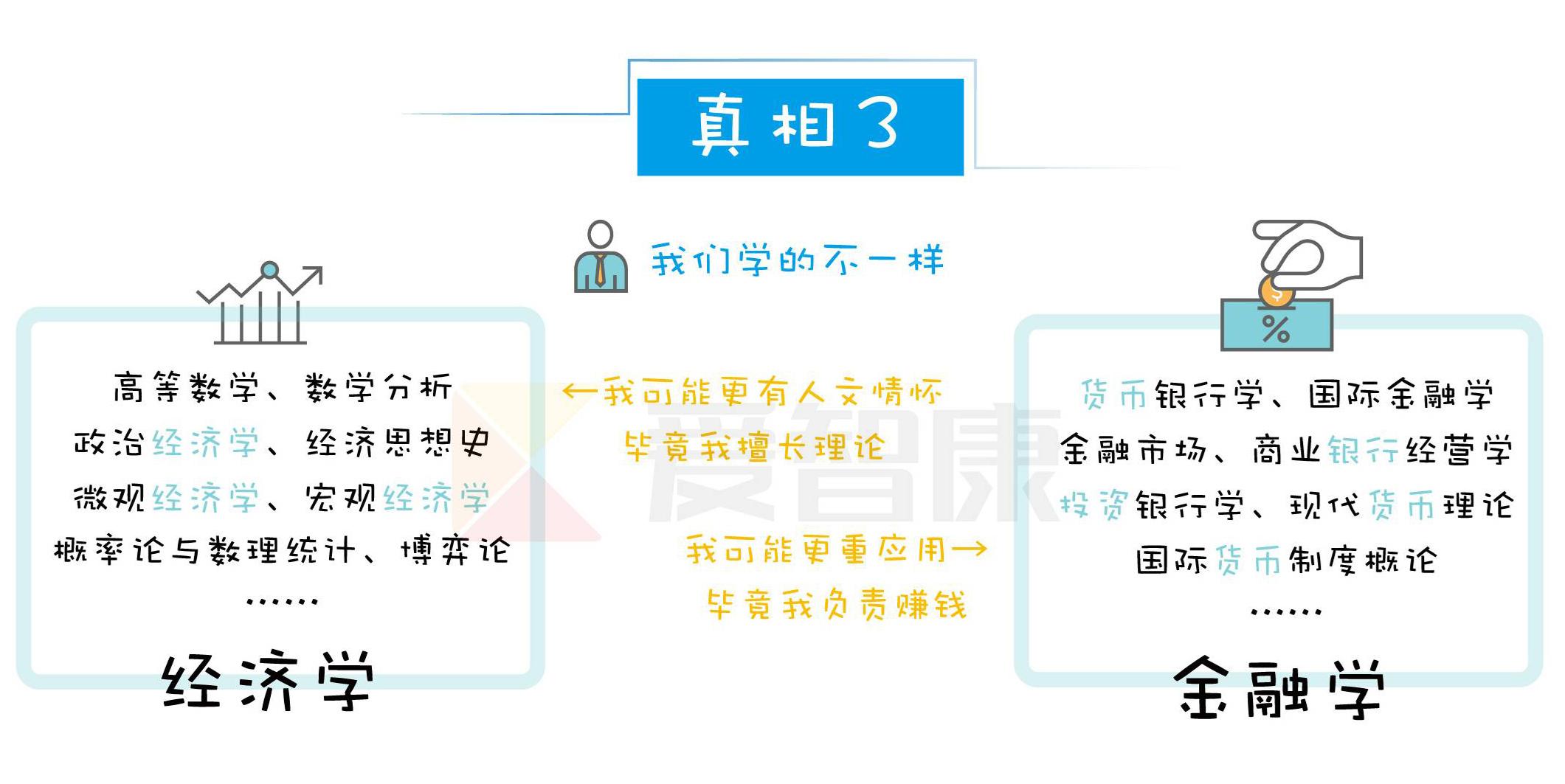 经济学专业就业前景_经济学专业就业前景和方向