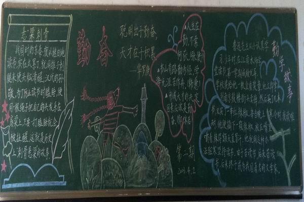 关于勤奋的黑板报图片