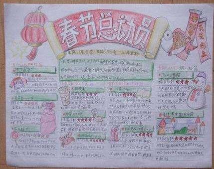 018关于美丽新年的手抄报五年级
