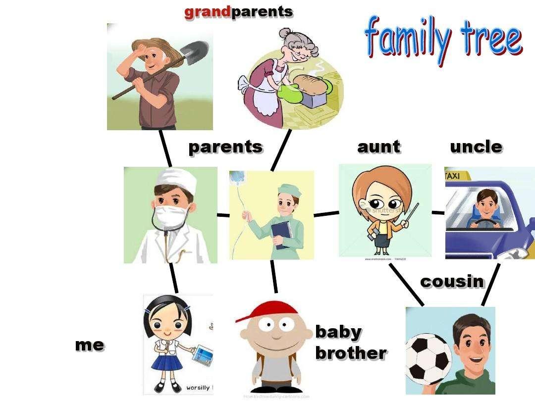 四年级上册英语 Unit 6 Meet My Family