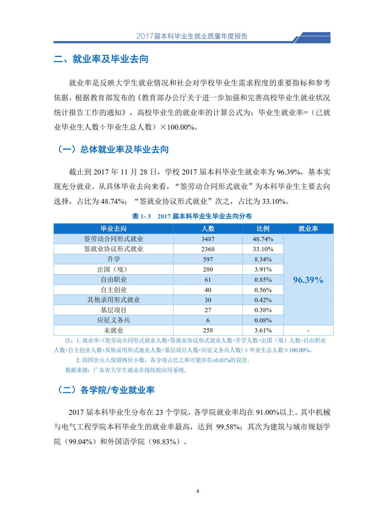 广州大学2017届本科毕业生最终就业情况统计表