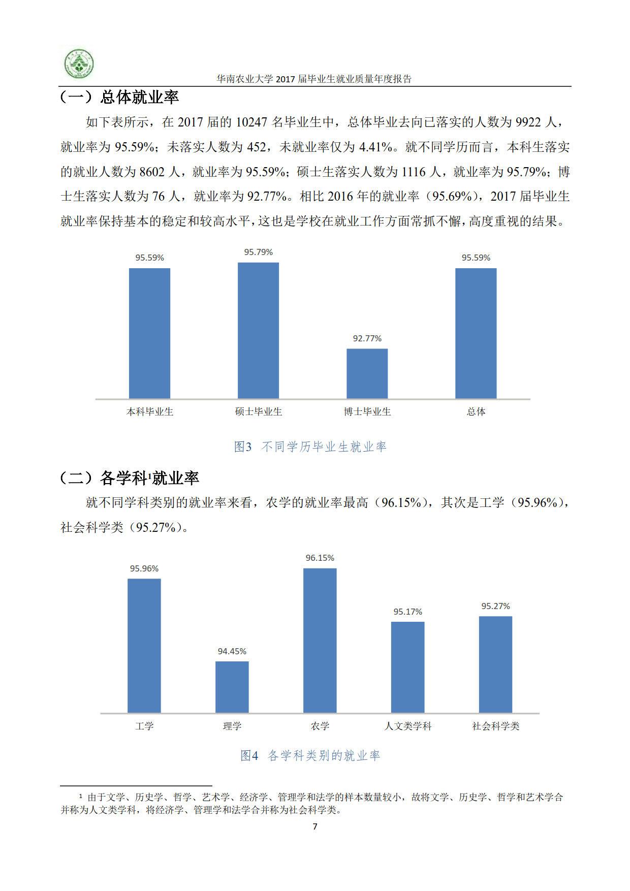 华南农业大学2017届本科毕业生最终就业情况统计表