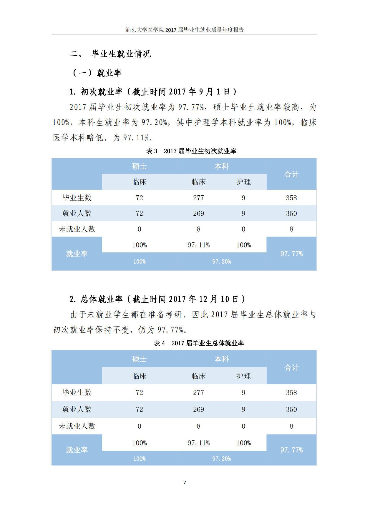 汕头大学2017届本科毕业生最终就业情况统计表