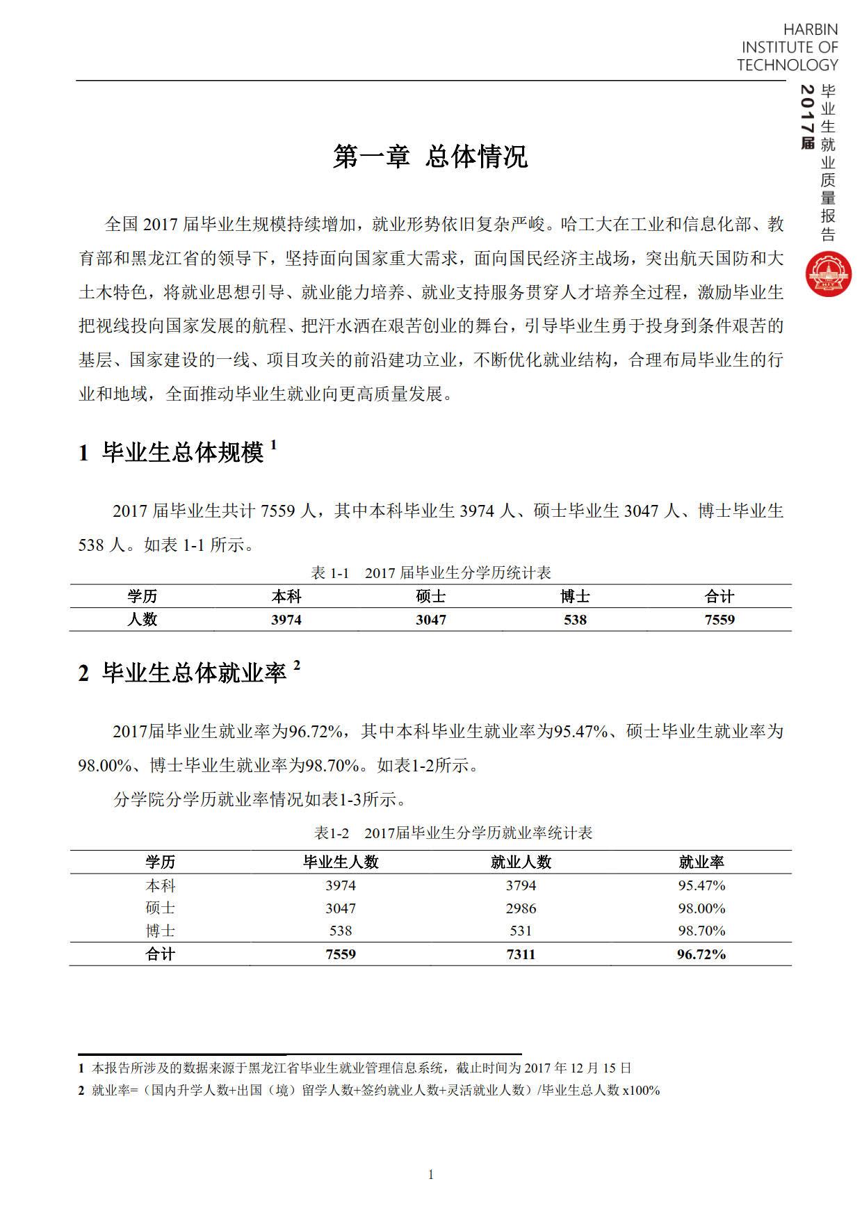 哈尔滨工业大学2017届本科毕业生最终就业情况统计表