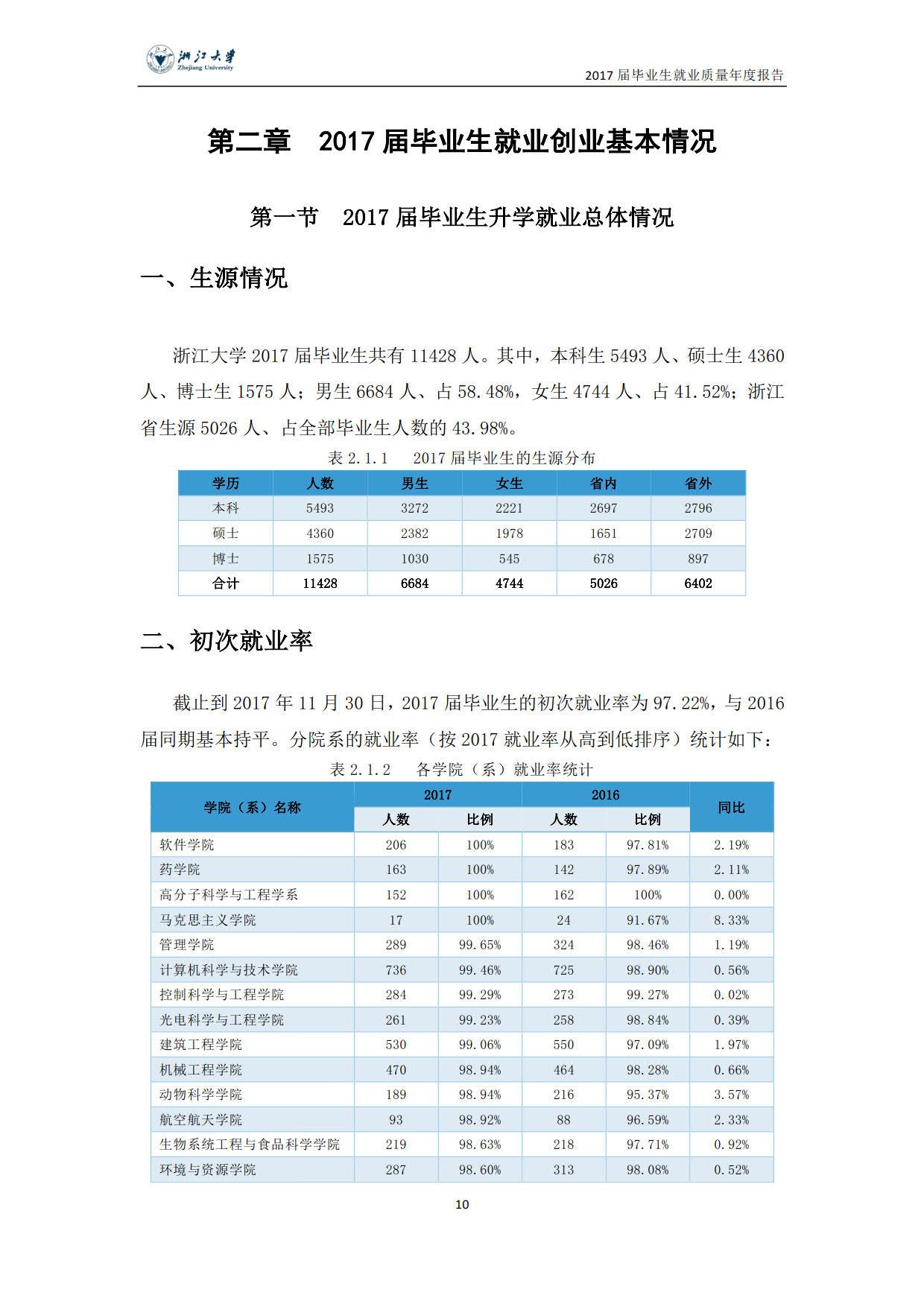 浙江大学2017届本科毕业生最终就业情况统计表