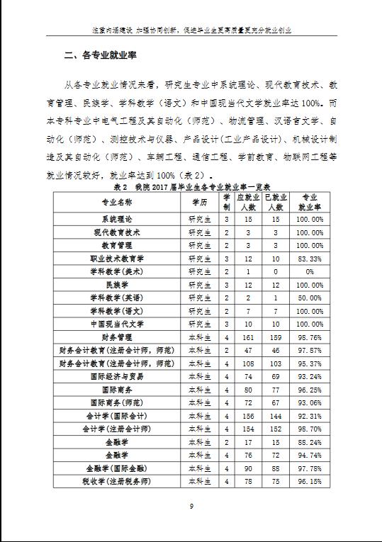 广东技术师范学院2017届毕业生最终就业情况统计表