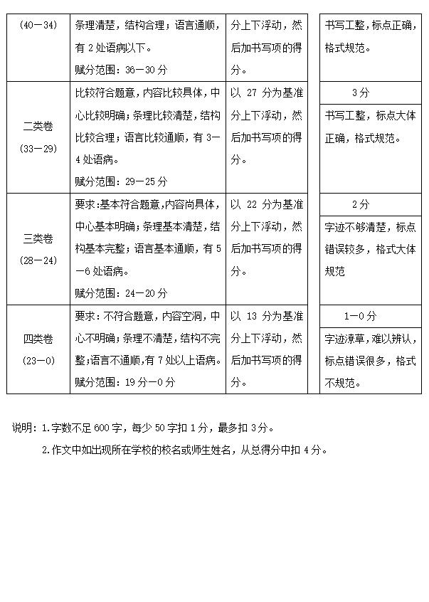 2016-2017北京昌平区期中v答案初三答案好处试题解析初中生入团的语文图片