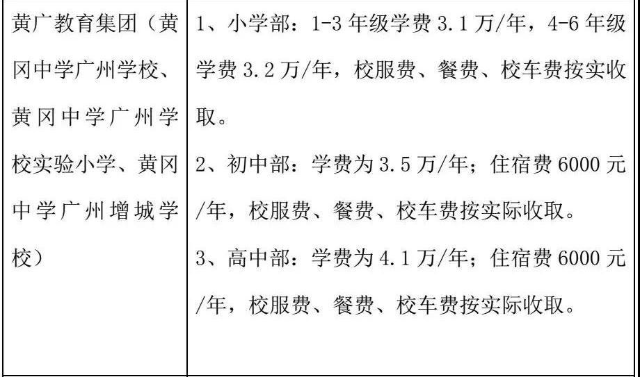 2018黄冈中学广州学校学费收费标准