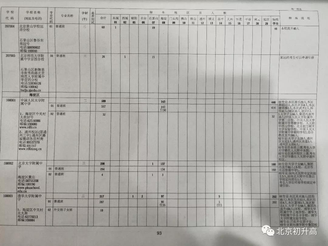 2018北京中考海淀区【相关词_ 北京海淀区中考排名】