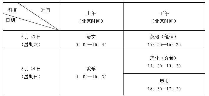 2018年深圳中考考试科目时间和计分