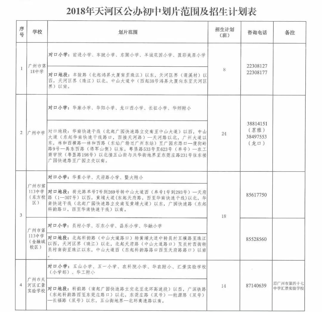 2018天河区小学升初中电脑派位表
