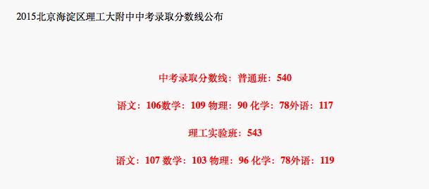 2018年北京海淀区理工大附中中考分数线