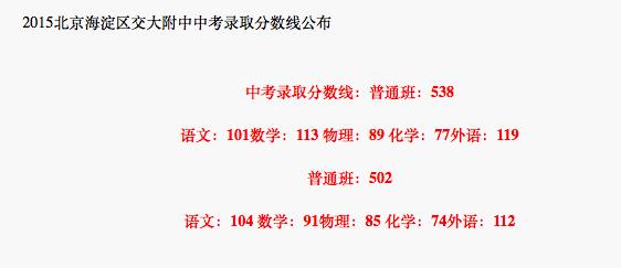 2018年北京海淀区交大附中中考分数线
