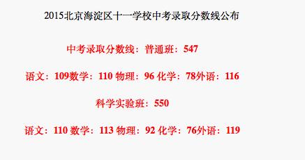 2018年北京海淀区十一学校中考分数线