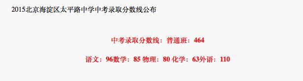 2017年北京海淀区太平路中学中考分数线