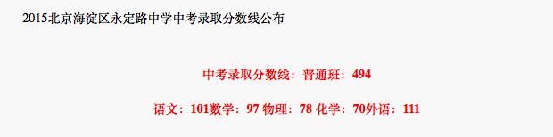2018年北京海淀区永定路中学中考分数线