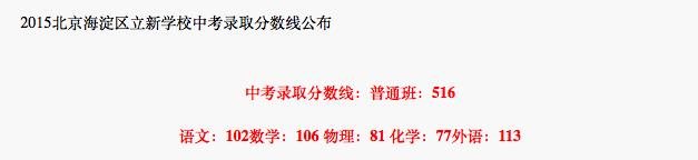 2018年北京海淀区立新学校中考分数线